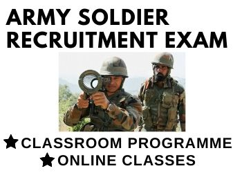 Army Recruitment Tests